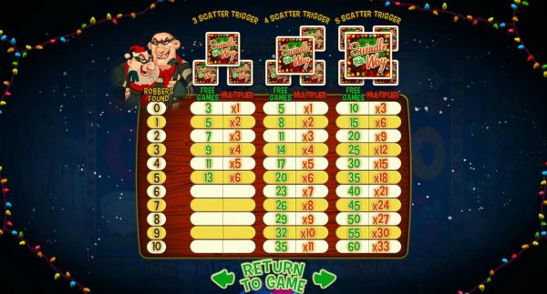 Swindle All the Way by Casino Codes