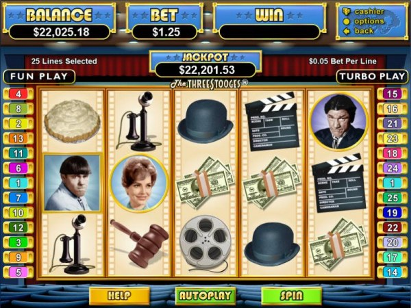 The Three Stooges by Casino Codes