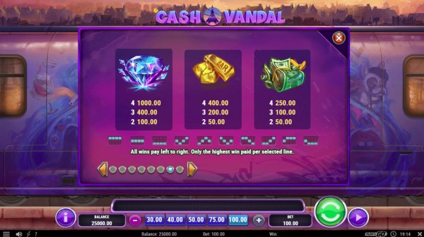 High Value Symbols Paytable by Casino Codes
