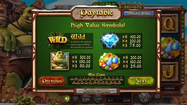 Ogre Empire by Casino Codes