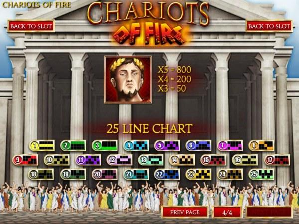 Casino Codes - Payline Diagrams 1-25